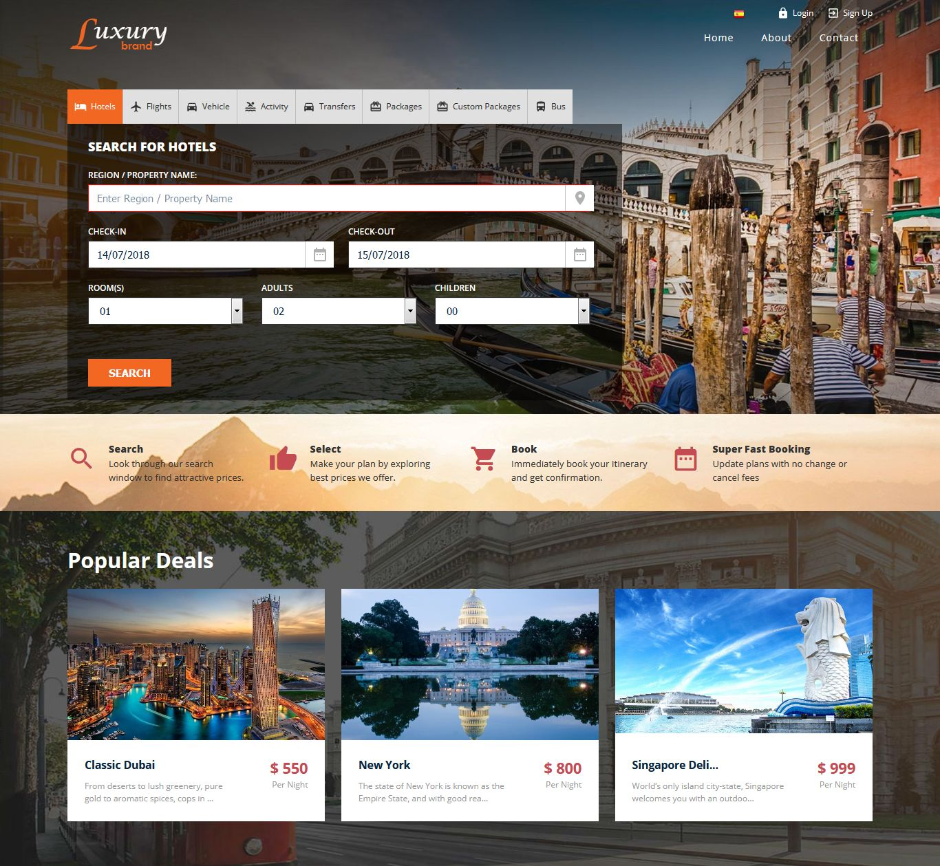 Travel Website SEO - Content Optimization