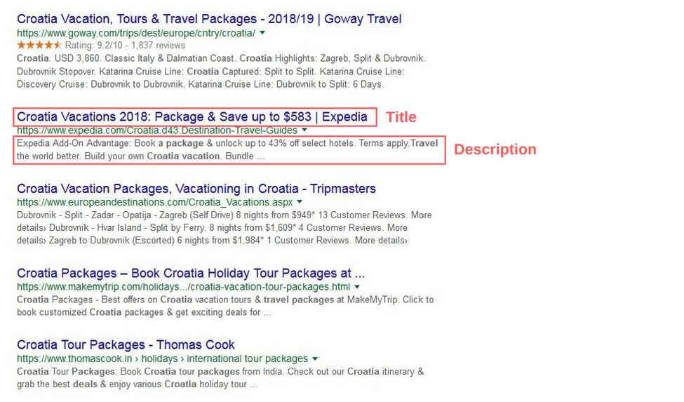 Travel Website SEO - Title and Description