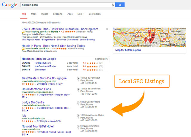 Travel Website SEO - Local search