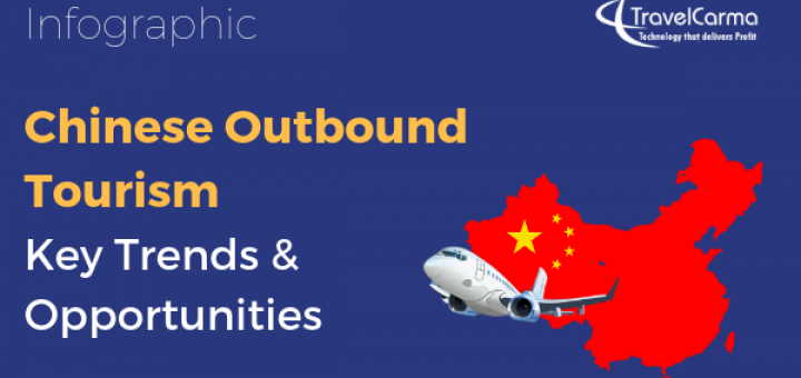 Chinese tourism infographic