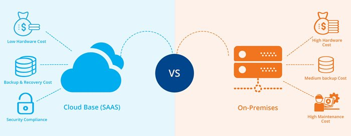 Travel ERP Cloud vs on-premise