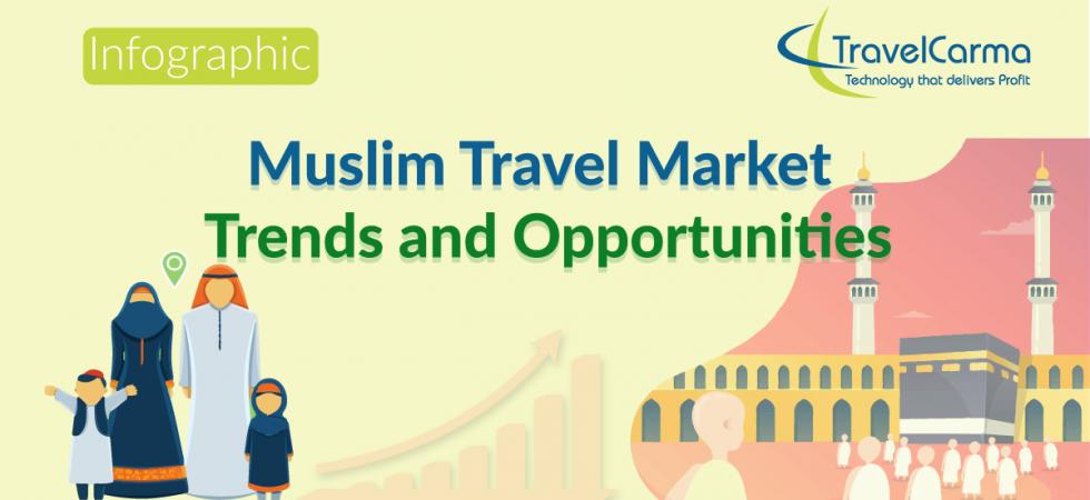 Muslim Travel | Umrah Travel | Trends and Statistics