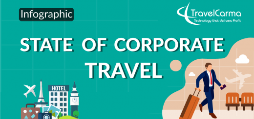 State of business travel, corporate travel trends infographic