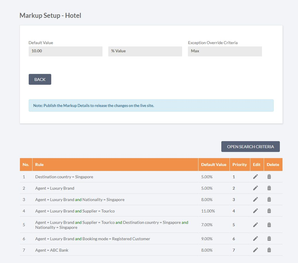 Travel back office software - markup management